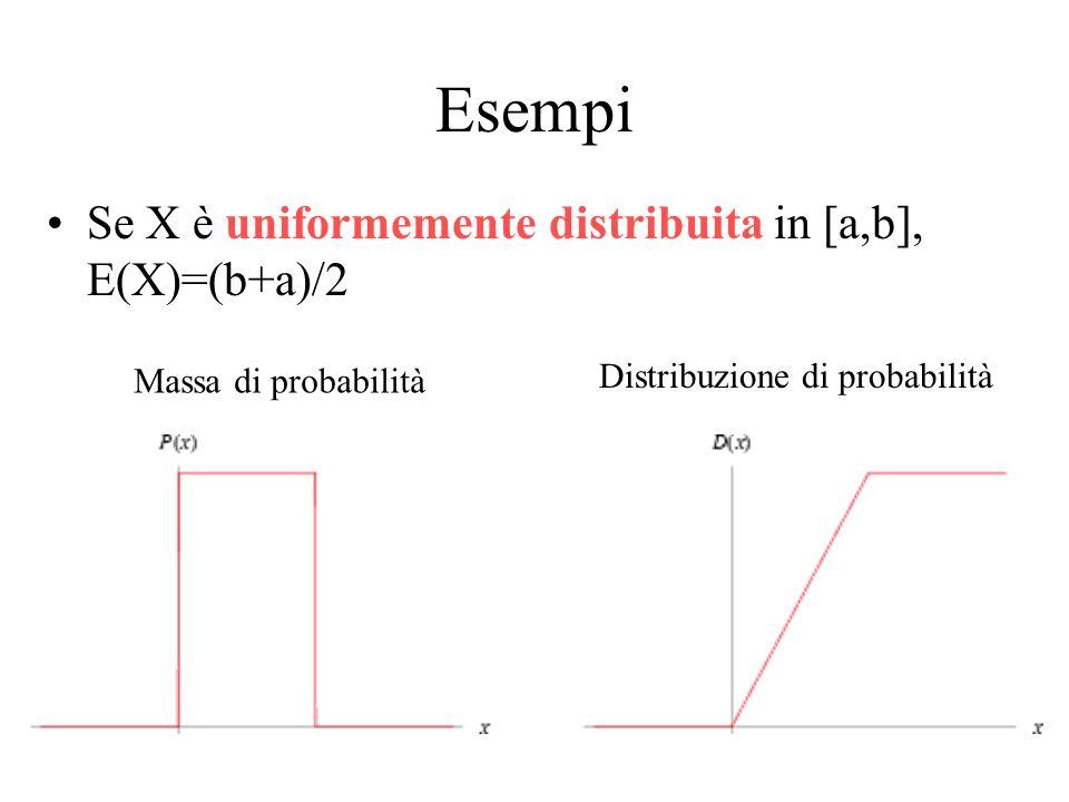 Esempi Se X è uniformemente distribuita in [a,b], E(X)=(b+a)/2